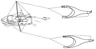 Ilustración de pesca de arrastre con tangones