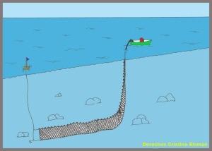 Ilustración de pesca trasmallo